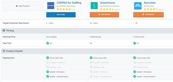How do Compas and Greenhouse compare as Applicant Tracking Systems ...