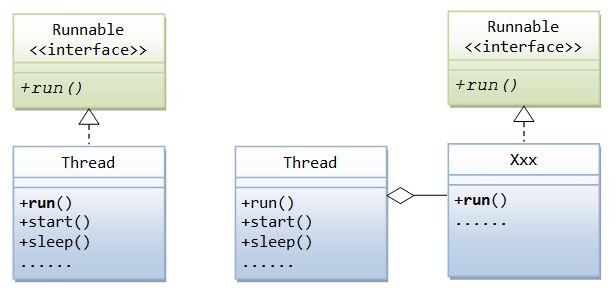 Multithreading and Concurrency - Java Programming Tutorial