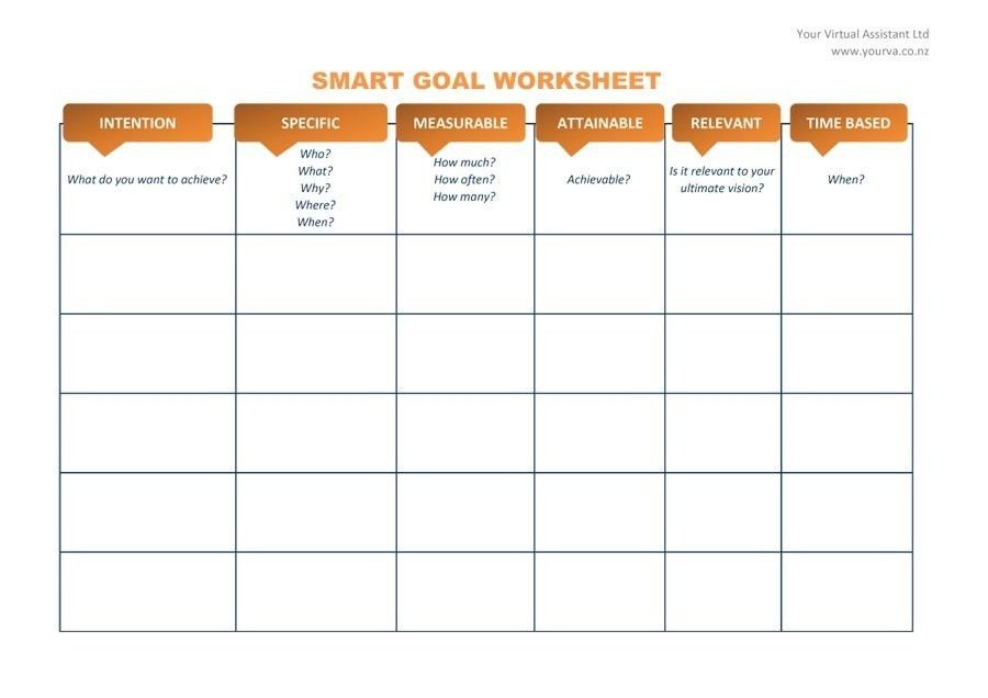 Smart Goal Template 48 Smart Goals Templates Examples Worksheets – Smart Goals Worksheet Pdf