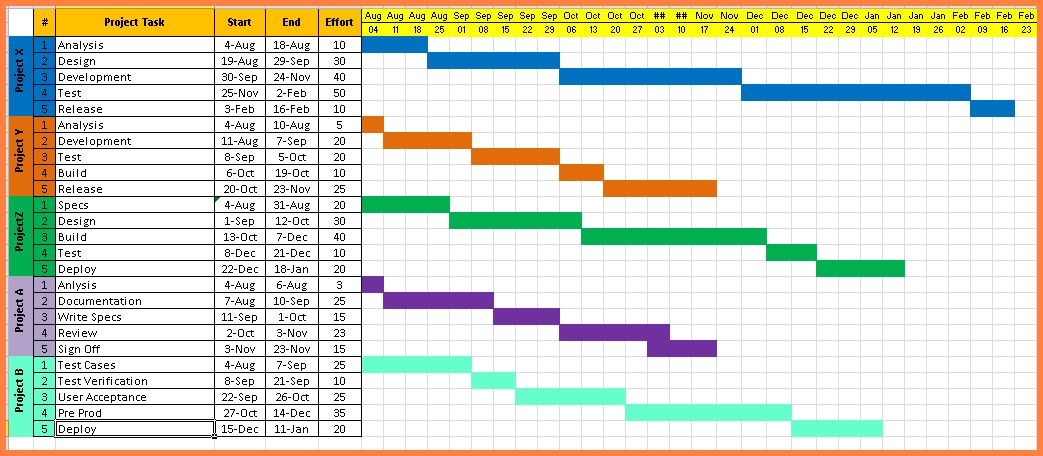 Excel Project Timeline Template.project Management Timeline ...