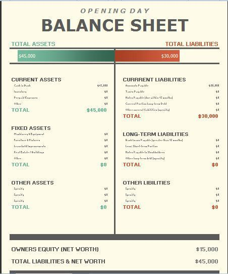 Opening Day Balance Sheet Template | Formal Word Templates