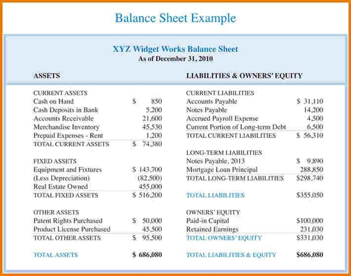 Balance sheet template for small business | Authorization Letter Pdf