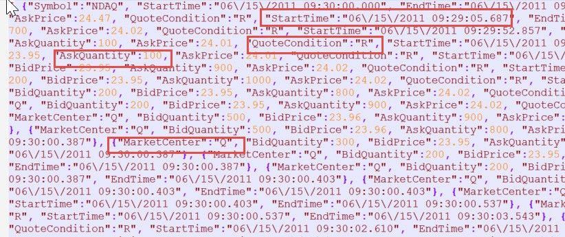 Using Power BI with JSON Data Sources and Files