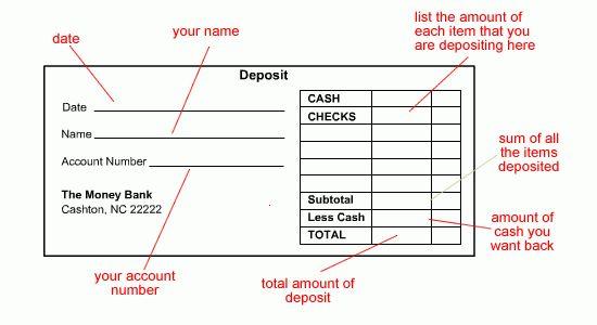 Money Basics: Managing a Checking Account - Full Page