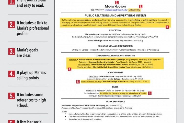 No Experience Heres The Perfect Resume. Sample Resume For First ...