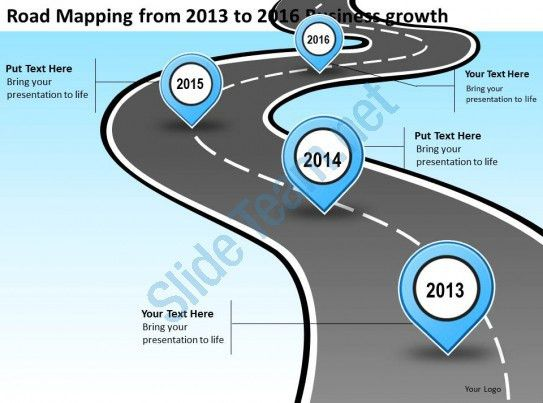 Product Roadmap Timeline 2012 to 2016 Road Mapping Future ...