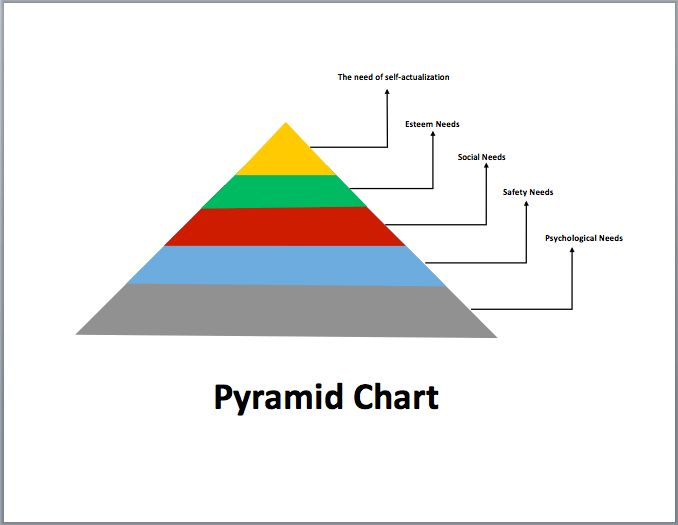 Pyramid Chart Sample | Microsoft Word Templates