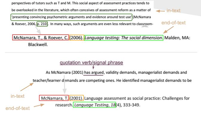 Referencing (citation) - Academic discourse