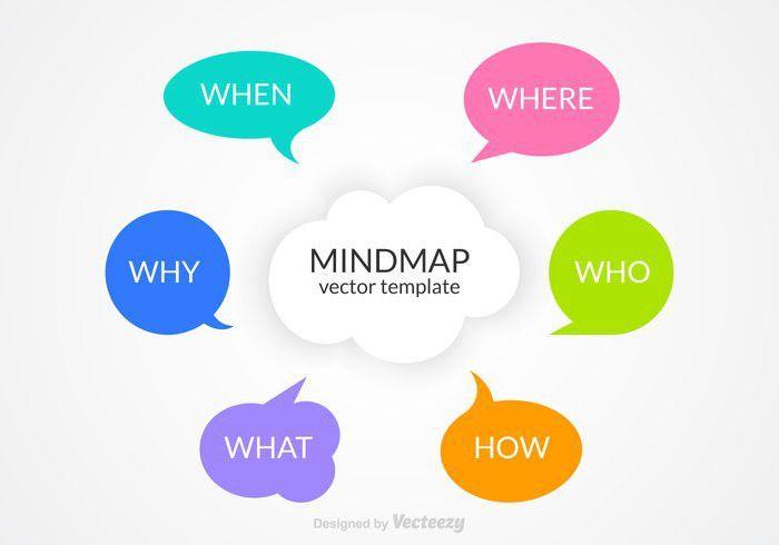 Free Mindmap Vector Template - Download Free Vector Art, Stock ...