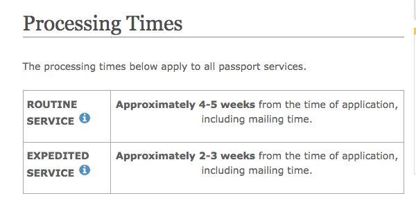 canadian passport renewal time frame   Galleryimage.co