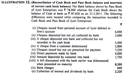 Preparing the Bank Reconciliation Statement (2 Methods)