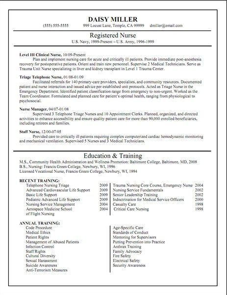 charge nurse resume samples tips and templates nursing australia ...