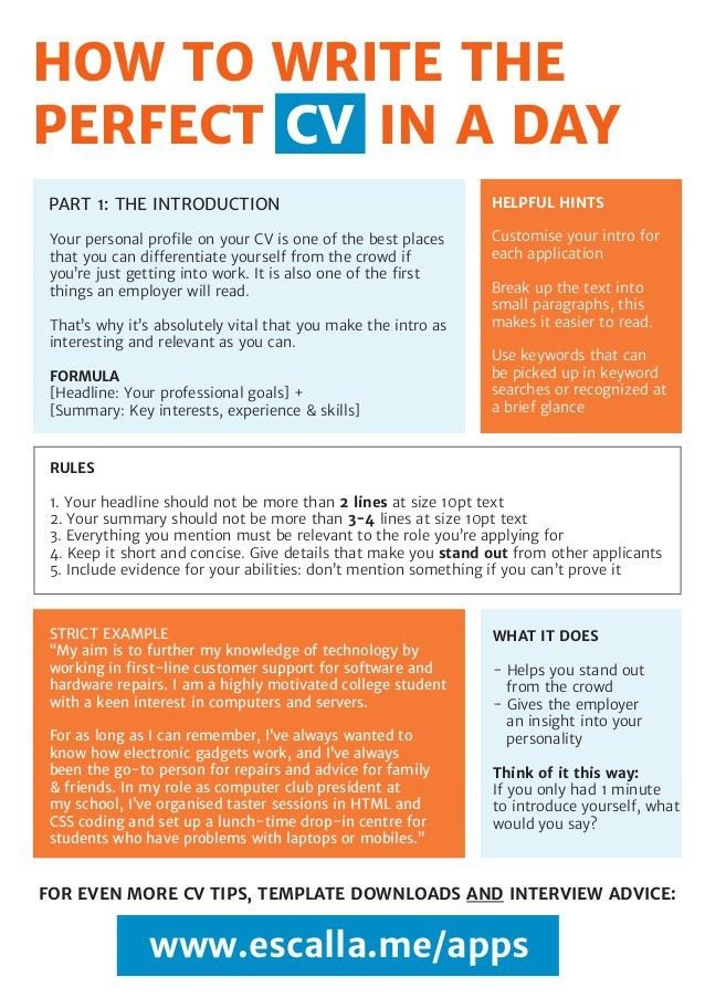 Apprenticeship Guide for school leavers