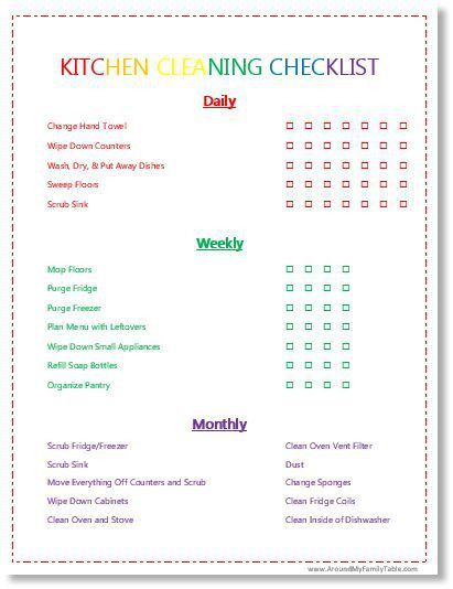 60 best Cleaning: Checklists and Schedules images on Pinterest ...