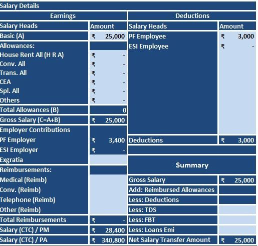 Download Corporate Salary Slip Excel Template - ExcelDataPro
