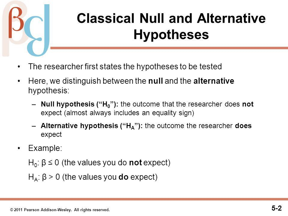 What Is Hypothesis Testing? - ppt video online download