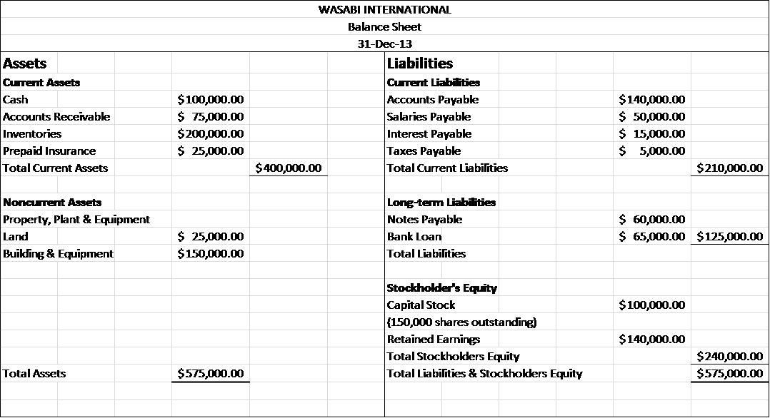 Personal Income Statement Balance Sheet. Download The Financial ...