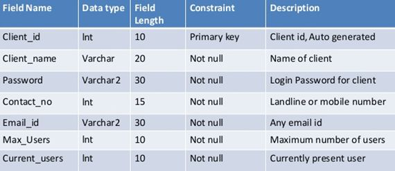 What is a SQL Server Data Dictionary and why would I want to ...