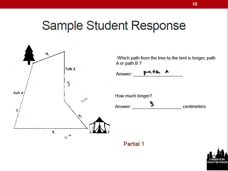 New Common Core tests may overwhelm some students, seriously ...