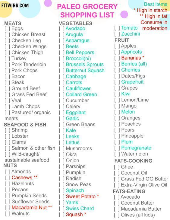 Best 25+ Paleo shopping list ideas on Pinterest | Paleo diet ...