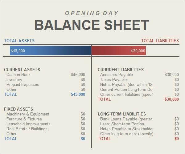Balance Sheet Template Xls