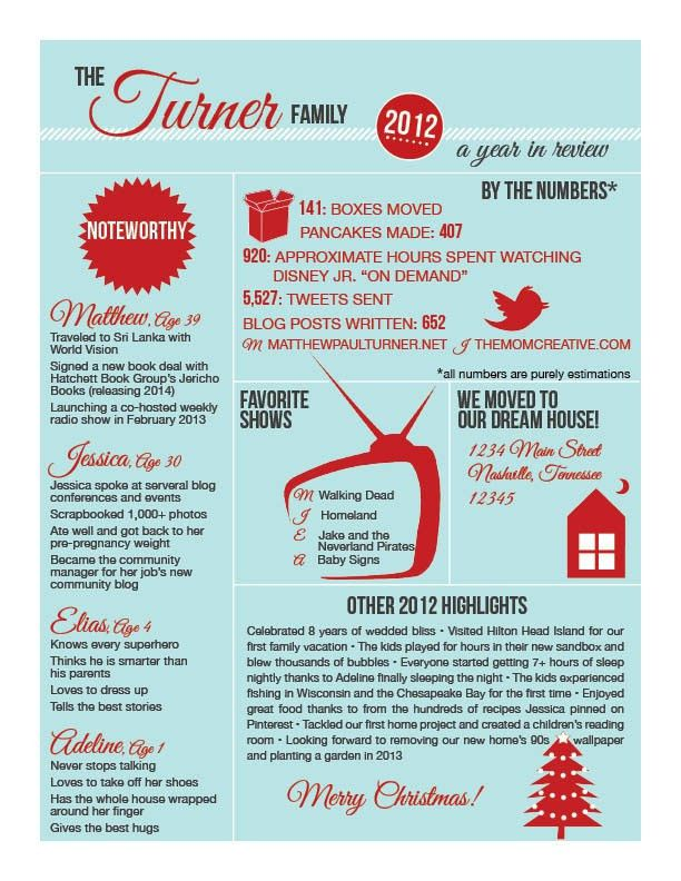 Infographic Christmas Letter - The Mom Creative