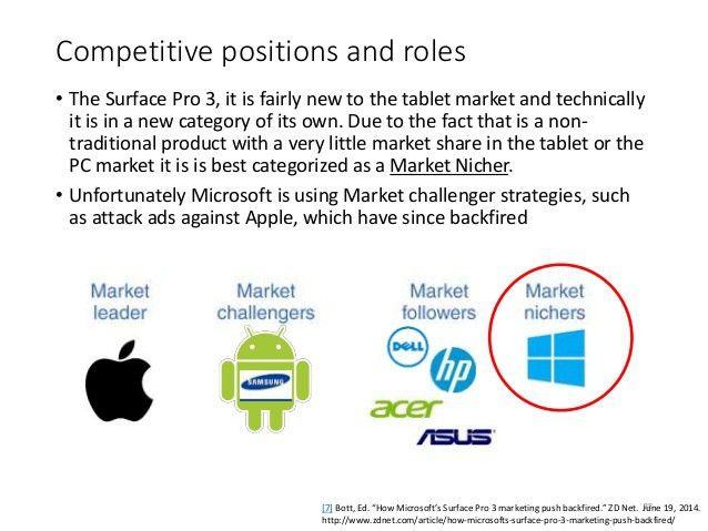 Microsoft Surface Pro 3 Marketing Plan