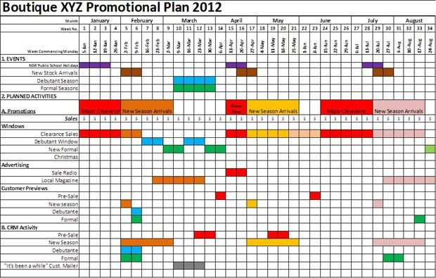RetailToolBox - How to Develop a Promotional Calendar