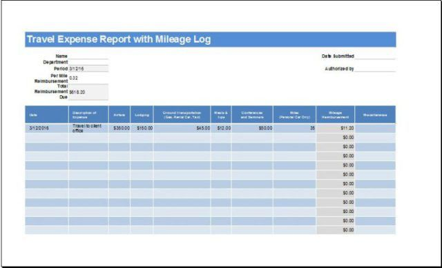 6+ Travel Expense Report With Mileage Logs – Word Templates