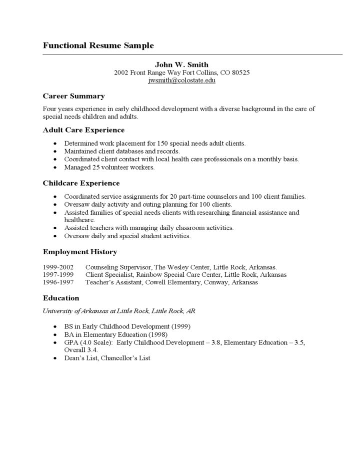 activity resume template activity resume for college best resume