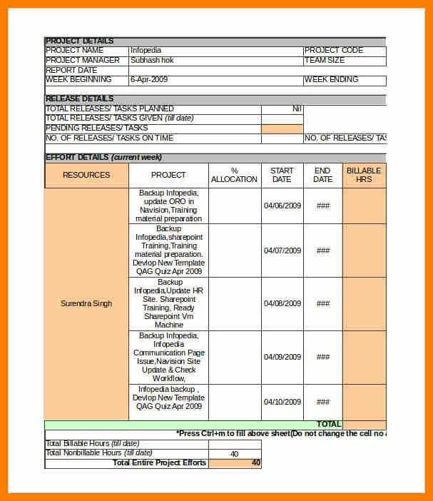 Weekly Report Template. Weekly Sales Report Template | Free ...