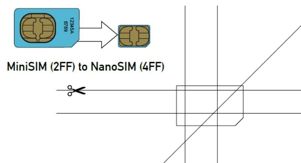 How to convert sim to nano sim card for iPhone 5| Nano Sim Card Cutter