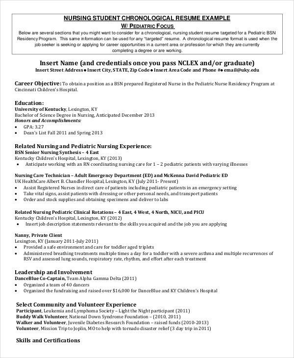 Sample Nurse Resumes Nursing Resume Writing Guide
