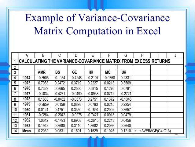 1635 variance portfolio