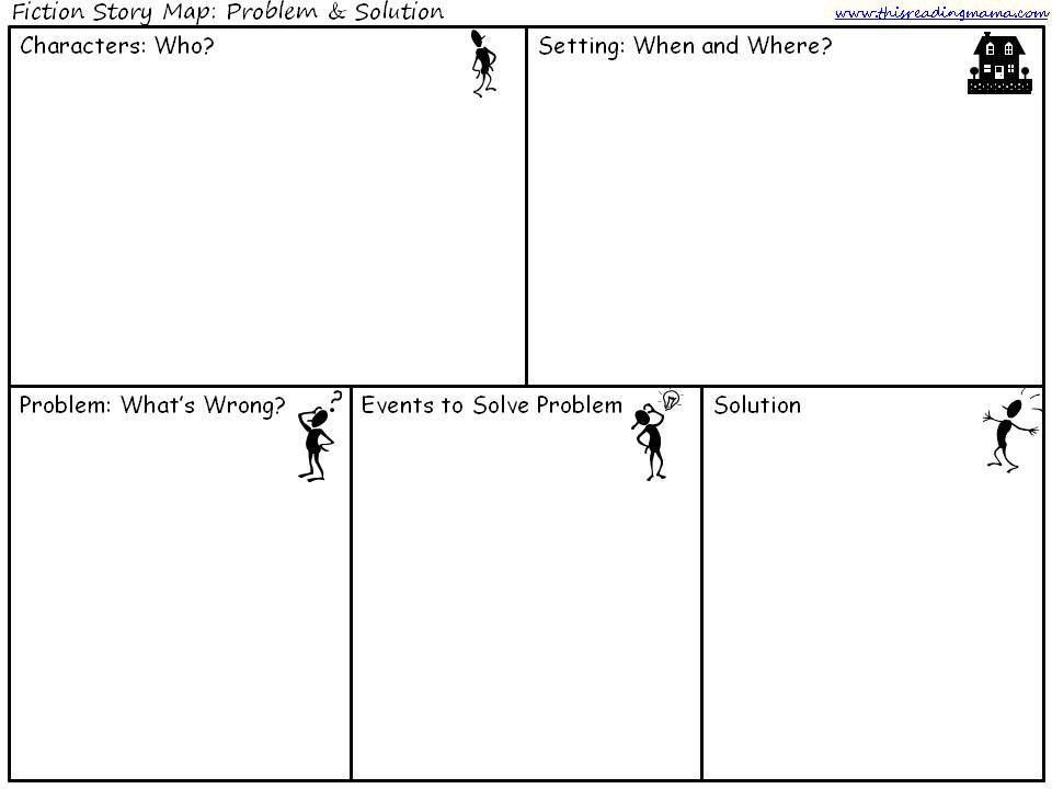 71 best 5th grade images on Pinterest | Writing graphic organizers ...