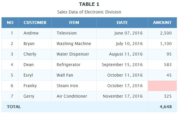 How to Display MySQL data in HTML-5 Table Using PHP | WebDevZoom