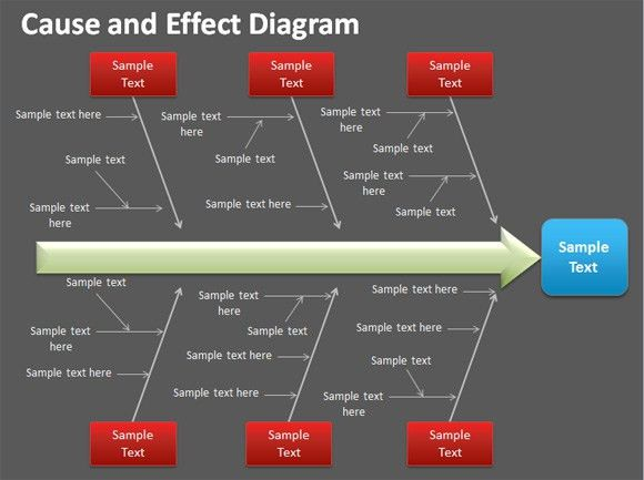 Editable Cause and Effect PowerPoint Template