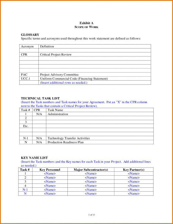 Scope Of Work Template For Contractor.288524.png | Scope Of Work ...