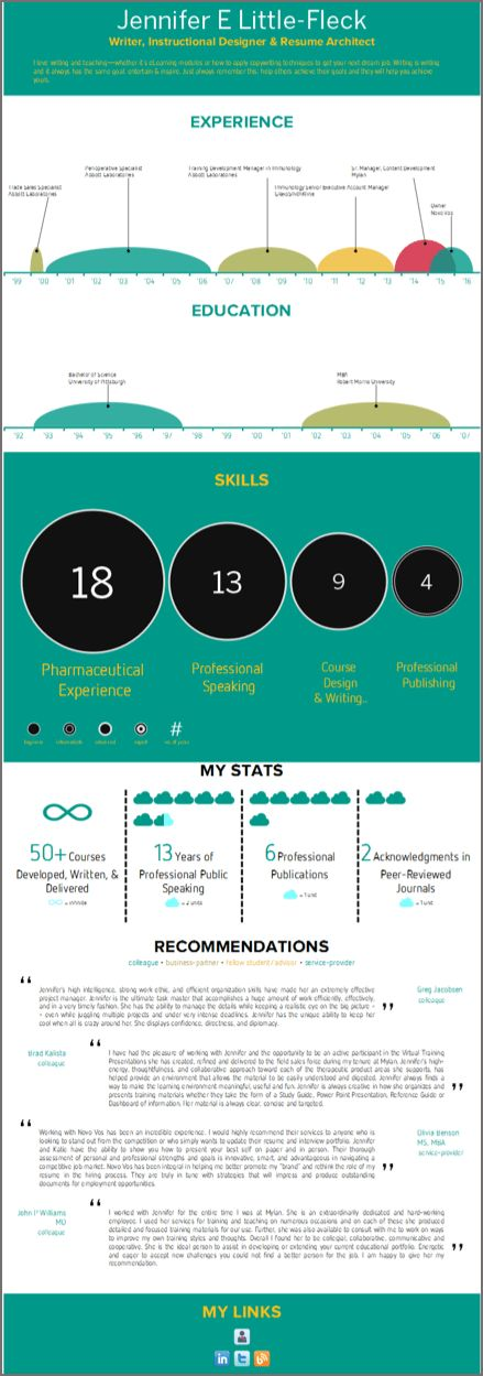 5 Free DIY Infographic Resume Sites - The Muse