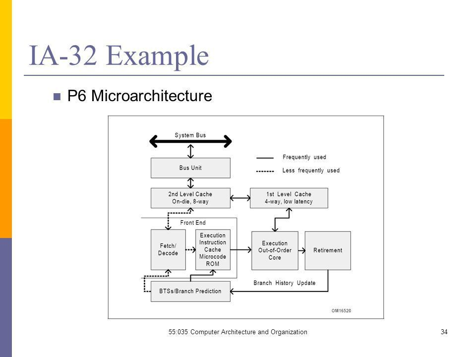 55:035 Computer Architecture and Organization - ppt video online ...