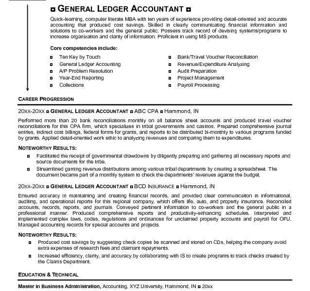 accountant crossword template. account executive sample resume ...