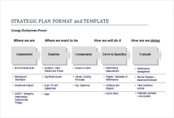 Top 5 Resources To Get Free Strategic Plan Templates - Word ...