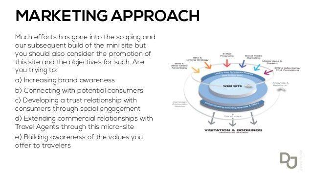 Sample Website Proposal Presentation