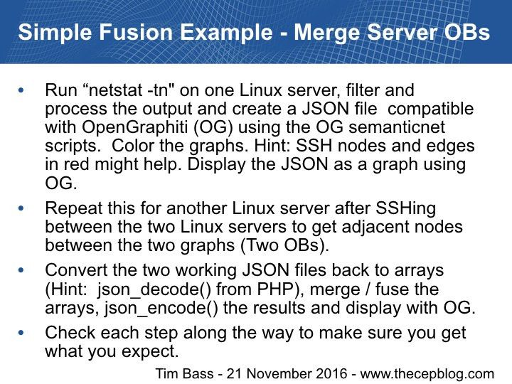Simple Data (Graph) Fusion Example – Merge Two Server Object Bases ...