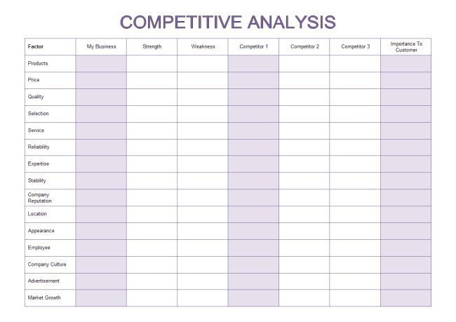 Competitive Analysis Template | Free Business Template