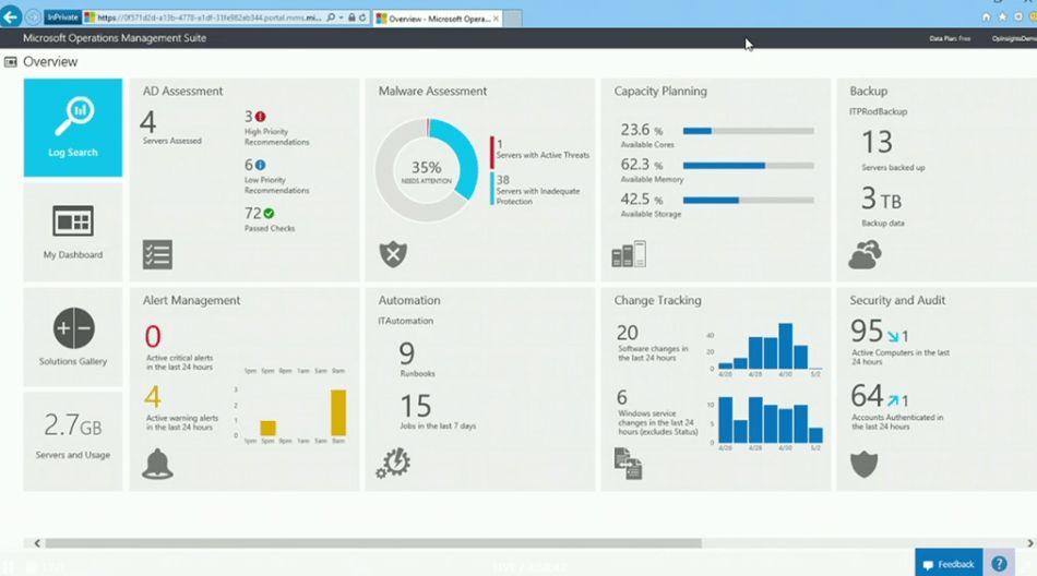 Microsoft Takes On Hybrid, Multi-Cloud Management With Operations ...