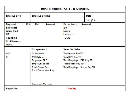 27+ Sample Salary Slip Format in Word Templates : Components of ...