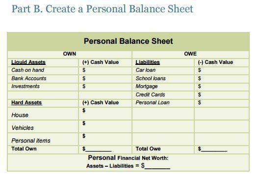 Elegant Your Money Or Your Life Step 1: Lifetime Income U0026 Personal Balance .