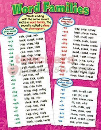 "Chart Word Families (17"" X 22"") | by TeachersParadise.com ..."