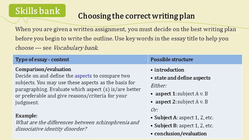 Comparison essay vocabulary